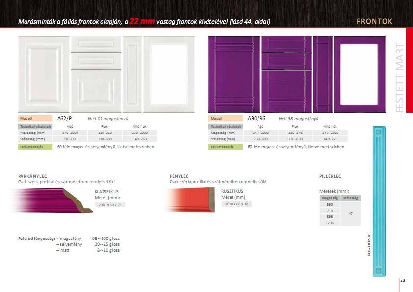 Magasfényű felület modellek, ...